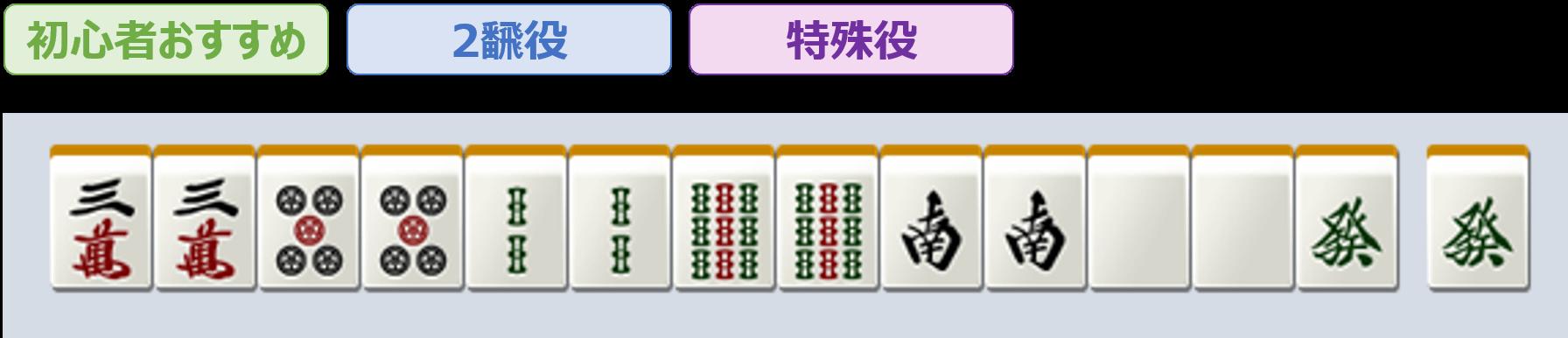 初心者 役 麻雀