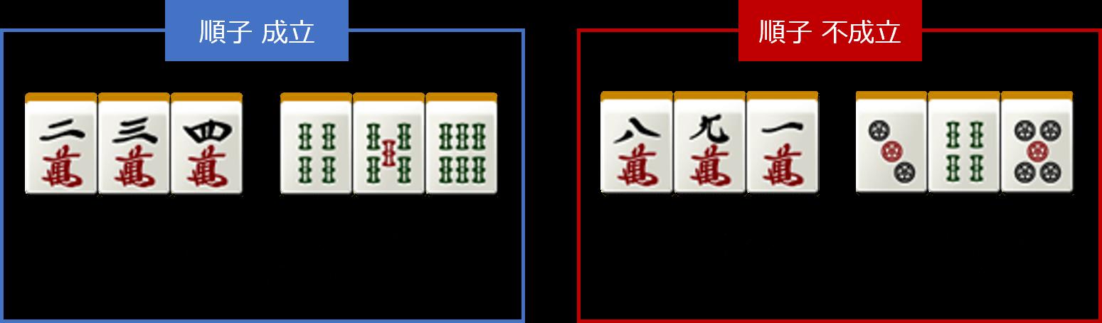 順子(シュンツ)の説明