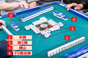 麻雀卓の説明