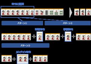 麻雀の難しい待ち(3種類待ちPart2①)