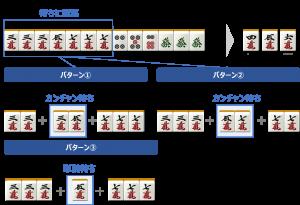 麻雀の難しい待ち(3種類待ちPart2②)