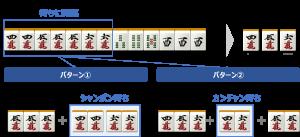 麻雀の難しい待ち(3種類待ちPart2③)