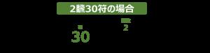 基本点の算出例1