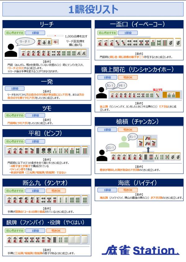 麻雀の役一覧・点数表【見やすさ重視!】   麻雀Station